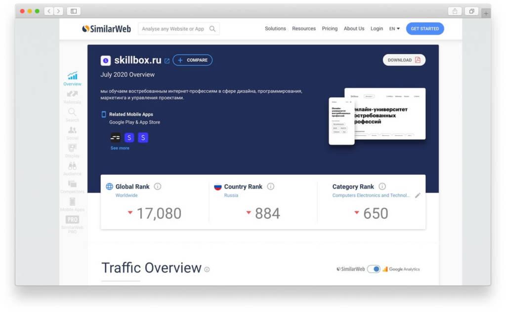 Проанализируйте структуру трафика, узнайте основные каналы продвижения сайта с помощью similarweb.com