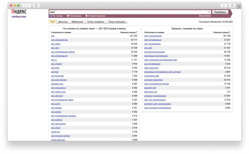 Поисковые запросы имеют разную частотность. Проверить ее можно с помощью сервиса Wordtat